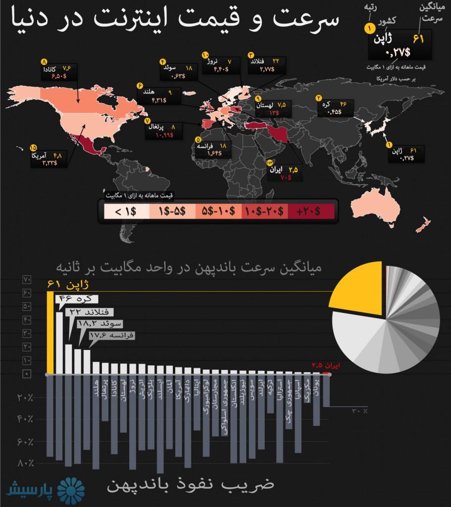 internet-iran-inforgraphic