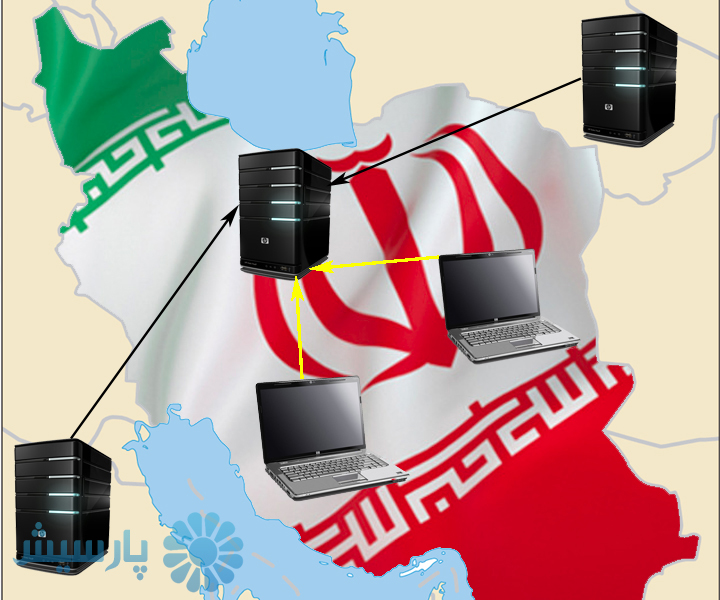 iran-national-internet