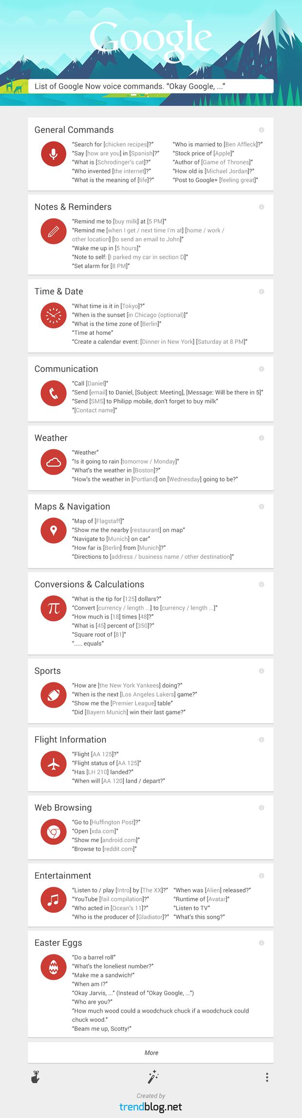 googlenow-commands