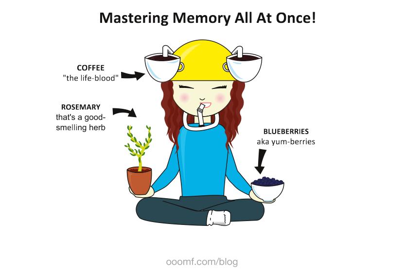 mastering-memory