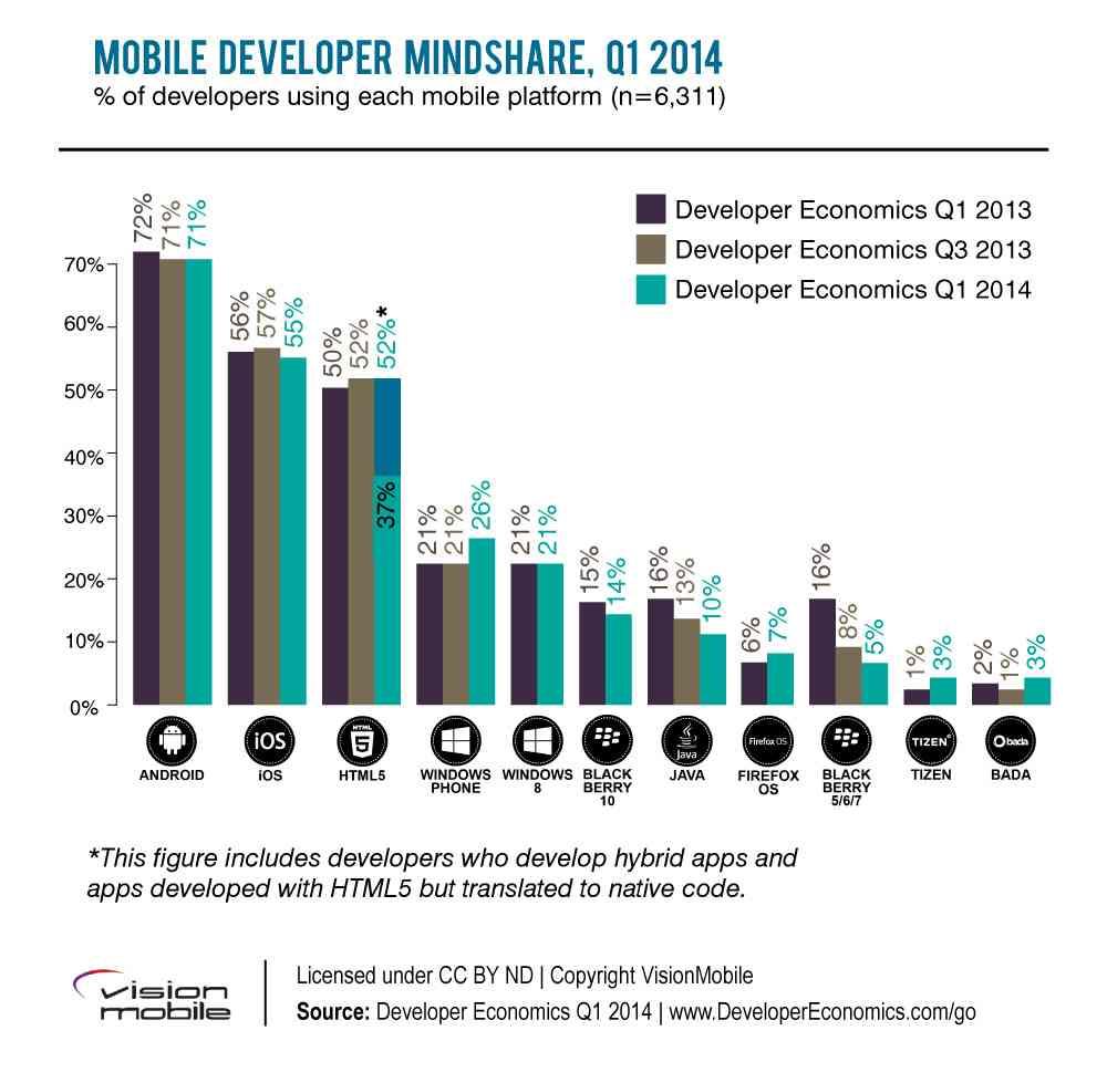 mobile_mindshare_0_0