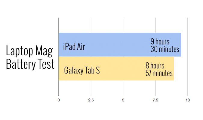 ipad-tabs-battery