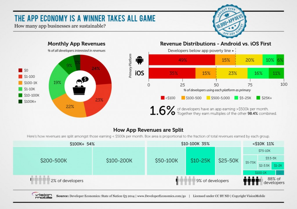app-money1