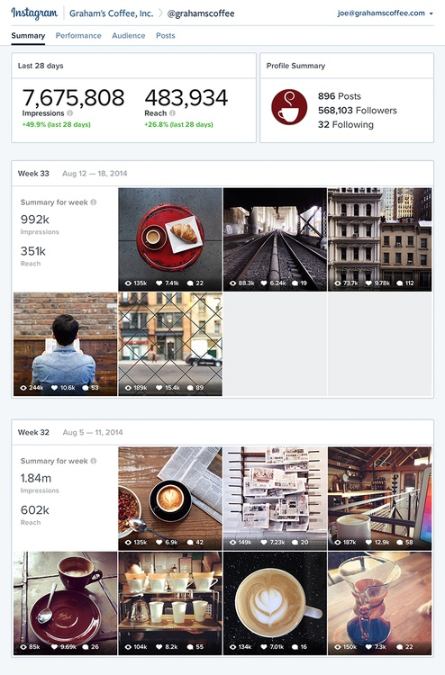 istagram dashboard