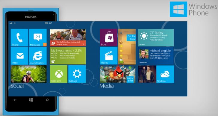عدم تولید پرچم دار جدید مایکروسافت تا نیمه دوم ۲۰۱۵