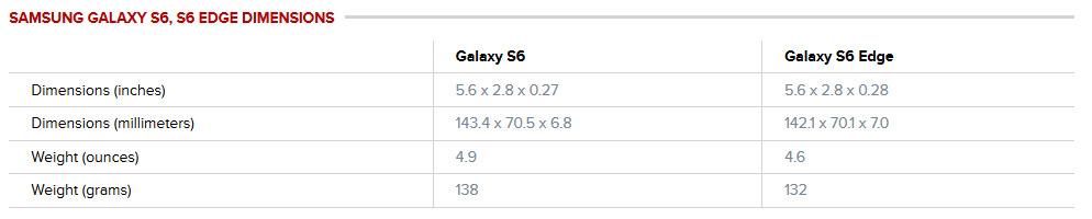 گلکسی S6