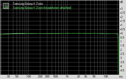 spectrom analizer