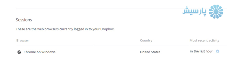 DropBox-session