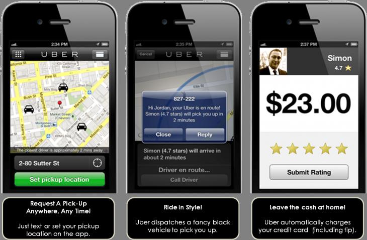 UberPPT-730x478