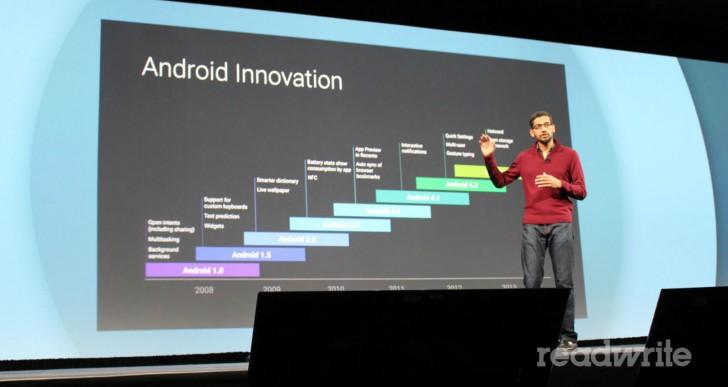 مقایسه ی درآمد توسعه دهنده های iOS و اندروید