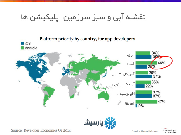 app-world