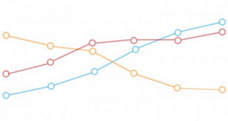 چگونه با قیف تبدیل، داده ها را آنالیز کنیم؟