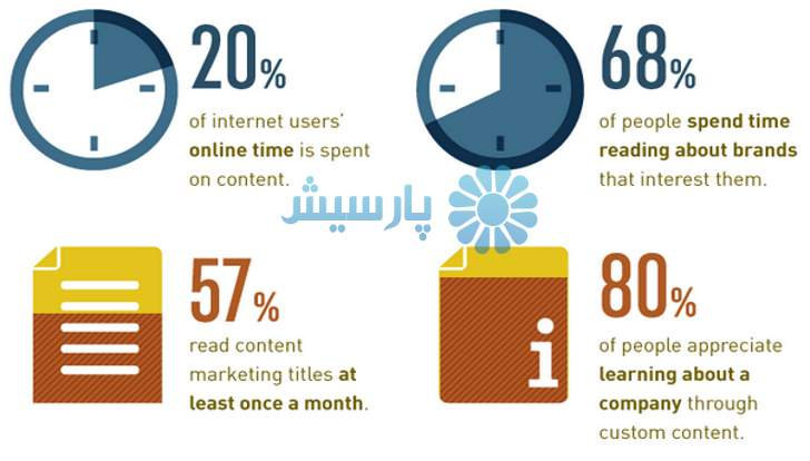 content innovator 3