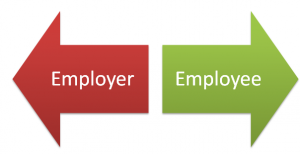کارمند یا کارفرما
