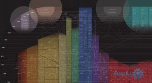 Interactive UI MusicMap